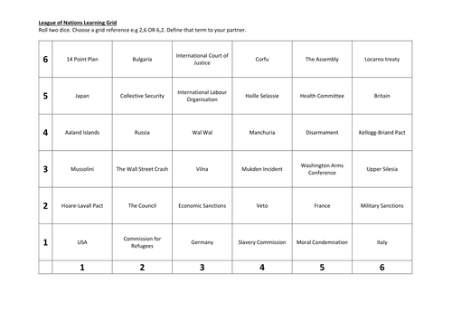 League of Nations Learning Grid