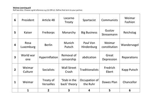 Weimar Republic Learning Grid