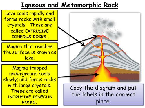 Year 8 Chemistry Igneous Metamorphic Rocks Weathering