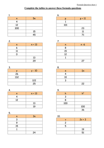 Algebra - using and solving formulae (year 6)