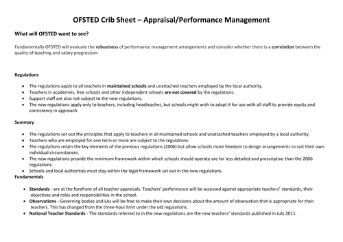 Ofsted Whole School Interview Crib sheets prepartion