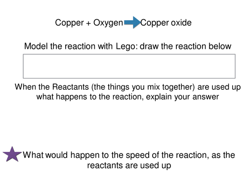 Chemical Reactions worksheet combustion based by cazzie123 – Combustion Reactions Worksheet