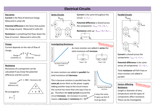 Electrical Circuits Revision Pack