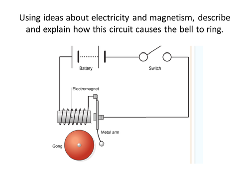 Science Extended Writing Task Electricity And Magnetism By
