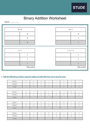 GCSE Computer Science 9-1 – Binary revision