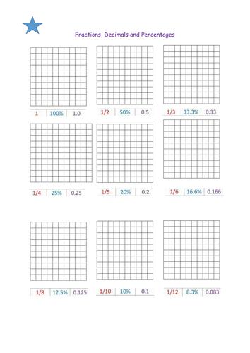 Fractions, decimals & percentages colouring challenge