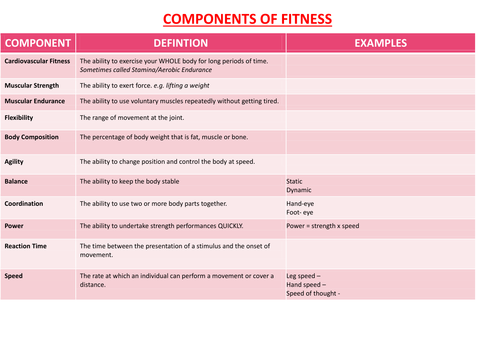 GCSE P.E 9-1. PHYSICAL TRAINING- Components of Fitness handout