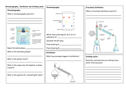 Edexcel GCSE 2016 Combined Science Revision Mats Paper 1 CC1-12