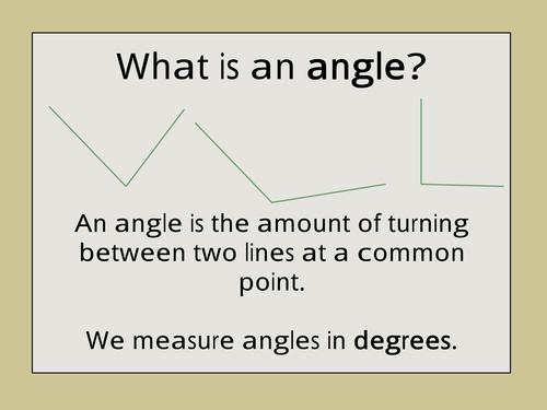 Angle Posters - 13 Wall Displays highlighting keywords and images