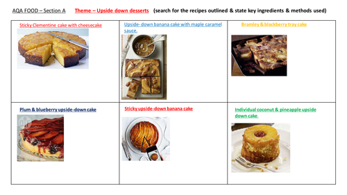 gcse dt food coursework