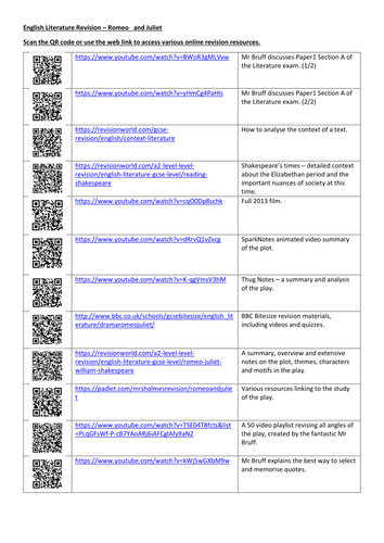 QR Codes for Romeo and Juliet Revision