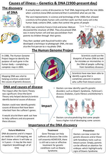 9 1 gcse british medicine through time dna and genetics by 9 1 gcse british medicine through time dna and genetics by mrthorntonteach teaching resources tes ibookread Read Online