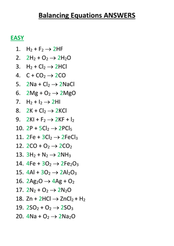GCSE Chemistry Balancing Equations Card Activity