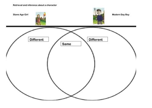 Stone Age Boy Satoshi Kotamura Reading Activity Character Comparison Based on New Curriculum