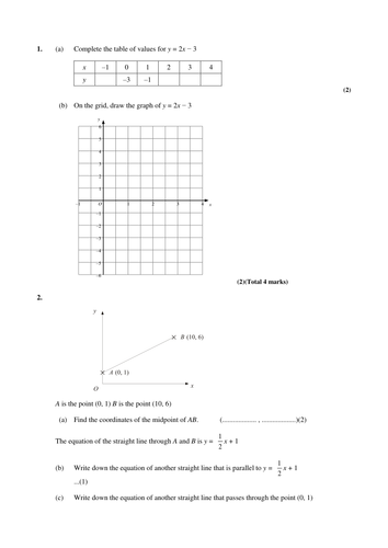 Straight Line Graphs - Three Lesson Block