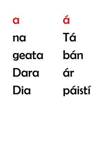 Gaeilge, Gutaí,