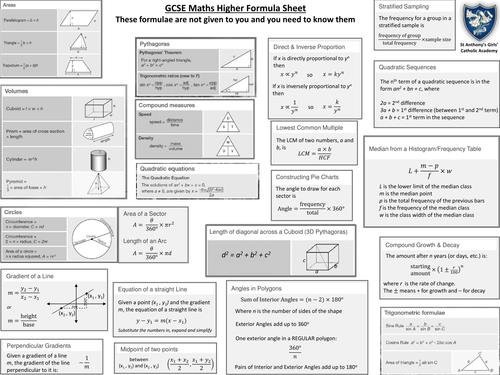 gcse maths formula sheet