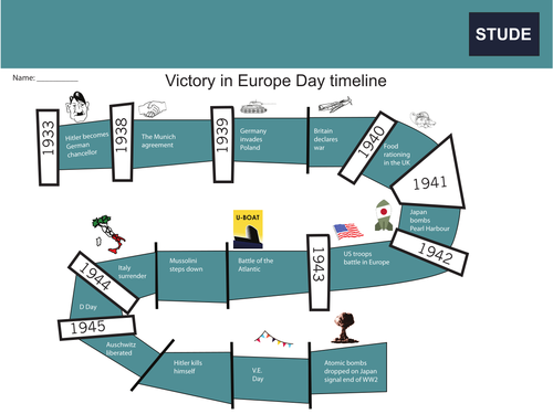 VE Day resource pack for KS2