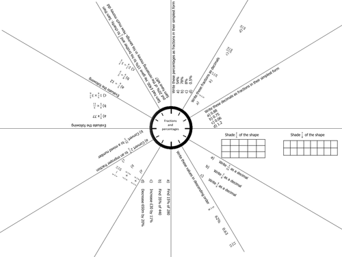 GCSE Foundation revision clock and mat. Fractions and
