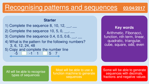 Differentiated and SEN friendly: recognising and generating patterns and sequences