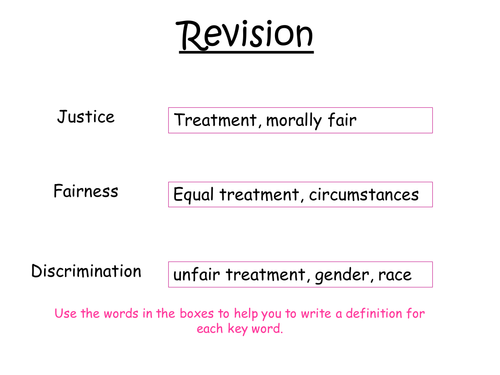 AQA Citizenship GCSE Rights and Responsibilities Revision Sheet and PowerPoint