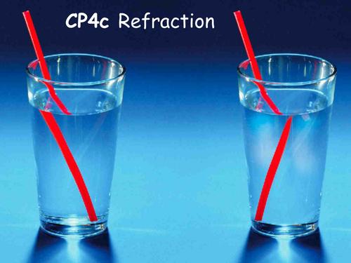Edexcel CP4c Refraction