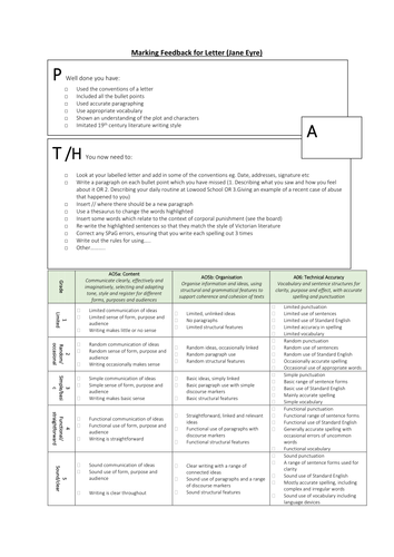Quick marking feedback sheet for letter writing as Jane Eyre