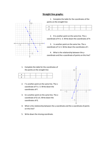 Straight line graphs. Year 7 worksheet.