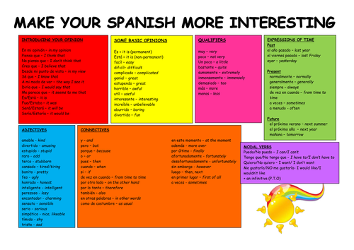 Spanish essential learning mat