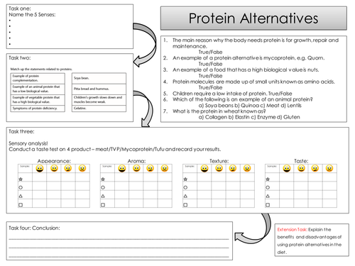 protein alternatives tast testing worksheet sensory analysis gcse food preparation and. Black Bedroom Furniture Sets. Home Design Ideas