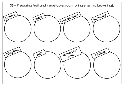 Enzymic browning work sheet - demonstrate ways to prevent enymic browning