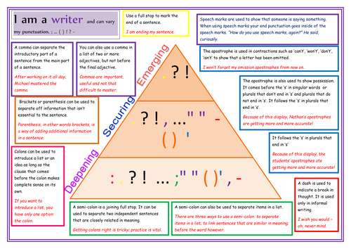 Punctuation Mat for KS3 and KS4