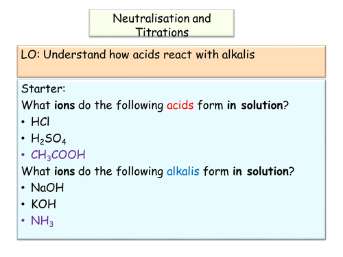 New GCSE AQA Chemistry  Neutralisation and Titration with Required Practical