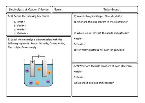 New GCSE AQA Chemistry Electrolysis of Simple Ionic Compounds