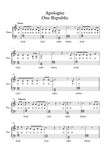 Wrecking Ball Miley Cyrus Lead Sheet For Bass Guitar And Piano