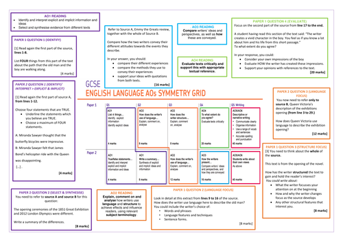 NEW English Language GCSE Assessment BUNDLE AO's/ Exam Question Symmetry Map & Grade Converter.