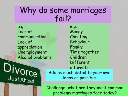 Christian attitudes to divorce and adultery new spec EDUQAS