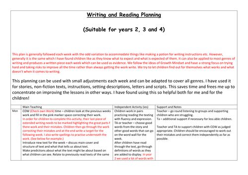 General English planning structure for entire year. Yr 1 and 2