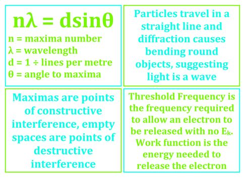 Physics A Level (Edexcel AQA OCR) Posters