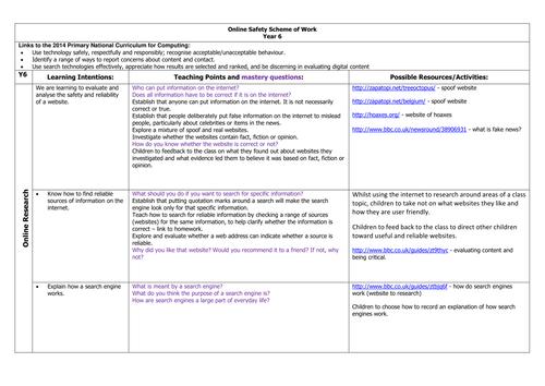 Y6 E-Safety/Online Safety Scheme of Work