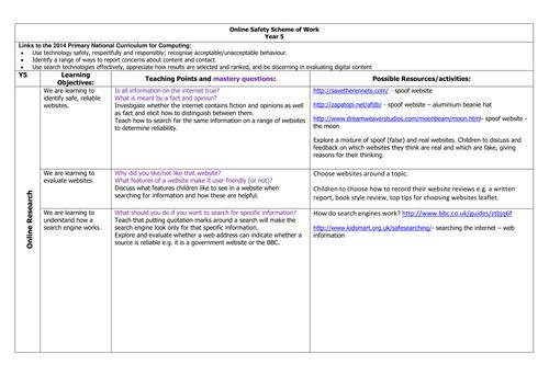 Upper KS2 Online Safety Scheme of Work