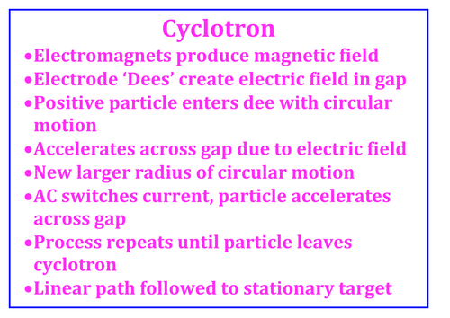 Physics A Level (Edexcel AQA OCR) Posters - Cyclotrons and Linacs
