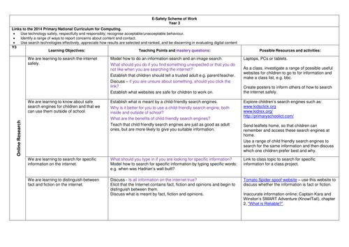 KS2 Online Safety Scheme of Work