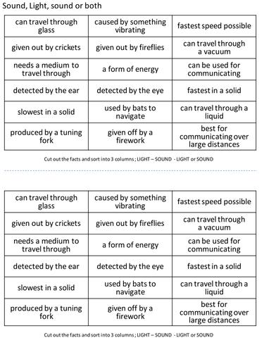 Card sort  - sound, light or both
