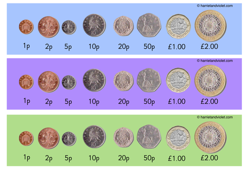 coin strip showing british coins 1p by printplaylearn teaching resources. Black Bedroom Furniture Sets. Home Design Ideas
