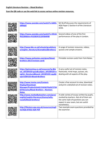 Blood Brothers QR Revision Resources