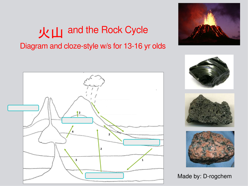 Chinese - Geology