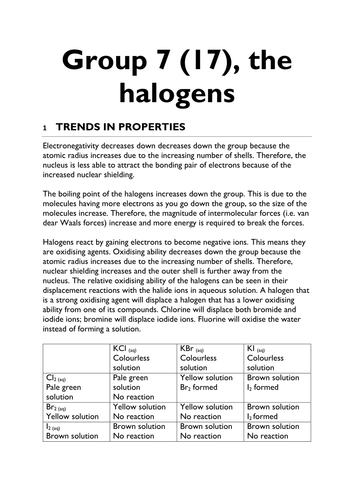 Halogens Revision