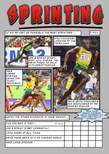 Athletics Sprinting Task Card