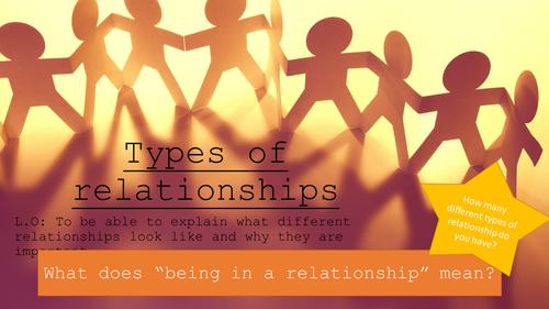 Types of Relationship (Yr 7 SRE)